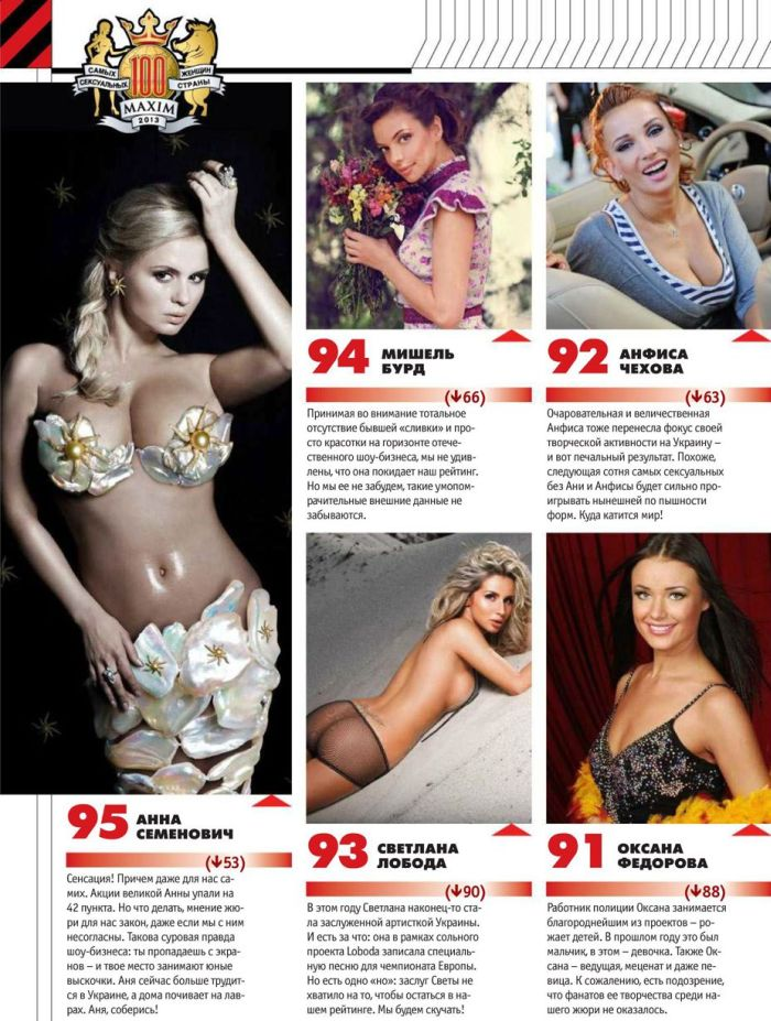 Самые сексуальные девушки россий по версия журнала максим