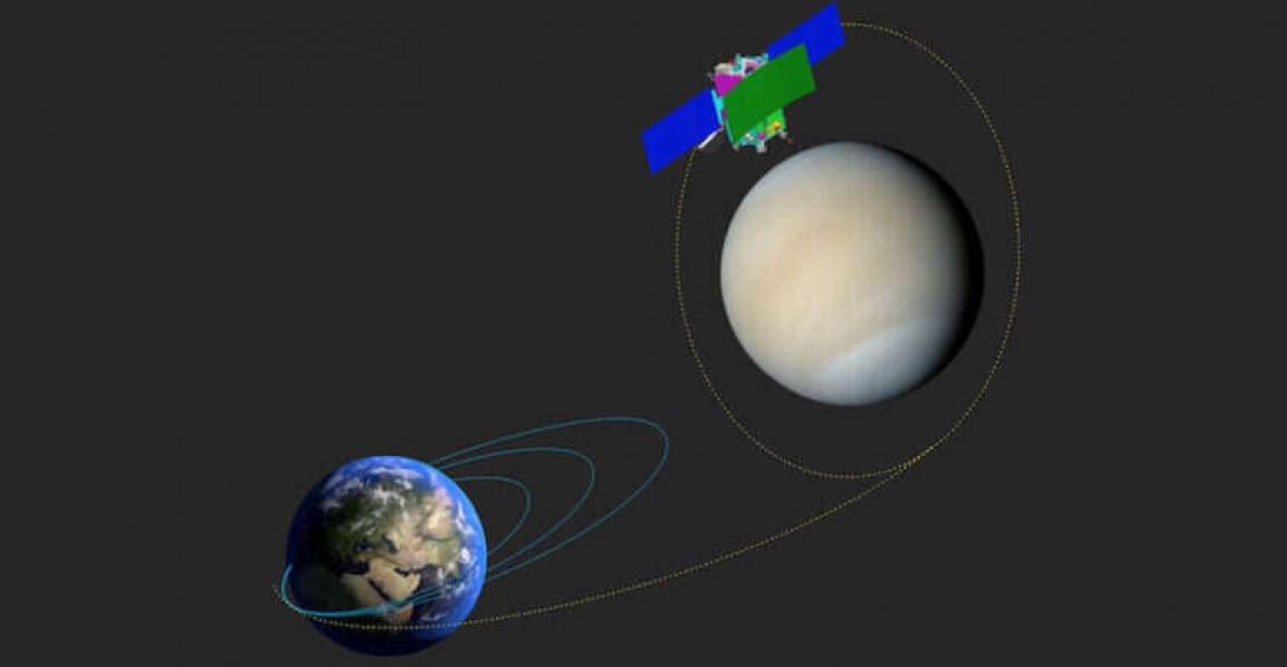 Индийский орбитальный аппарат Shukrayaan будет изучать Венеру более четырех лет