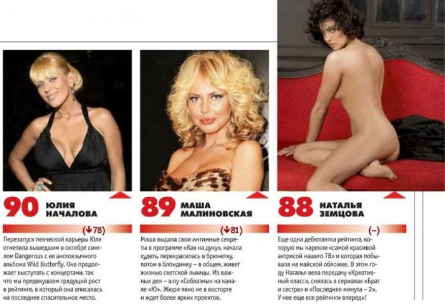 Самые сексуальные девушки россии видео фото 708-534