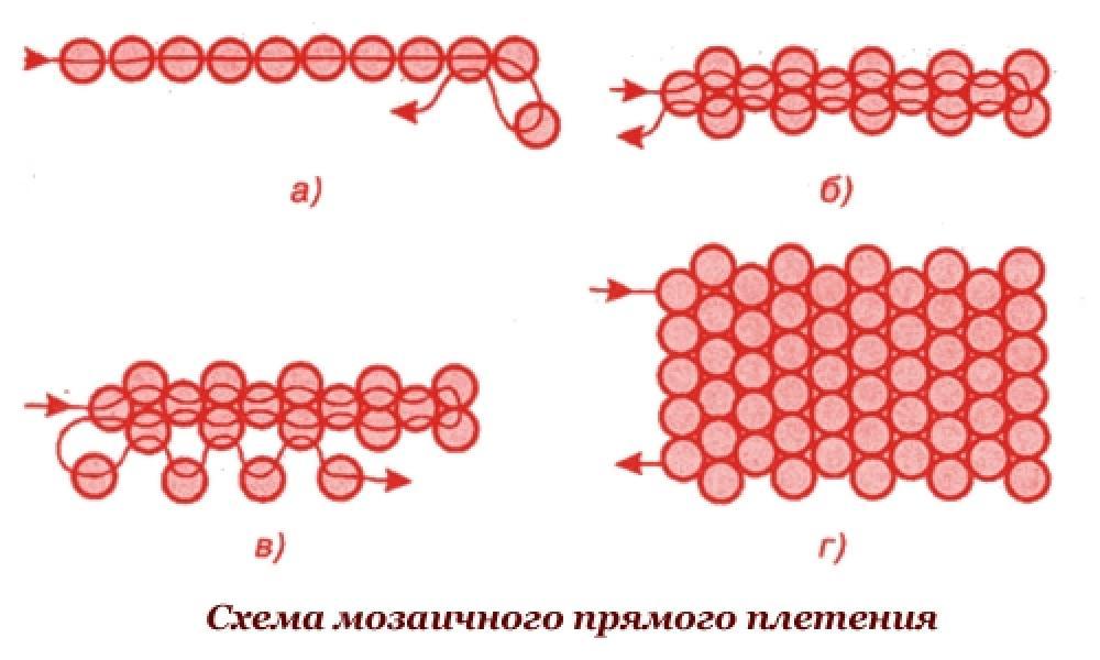 Кирпичное плетение бисером - Ярмарка Мастеров - ручная.  Схемы плотного плетения Бисерные мастер-классы.
